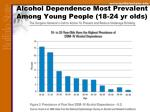 alcohol dependence most prevalent among young people 18 24 yr olds