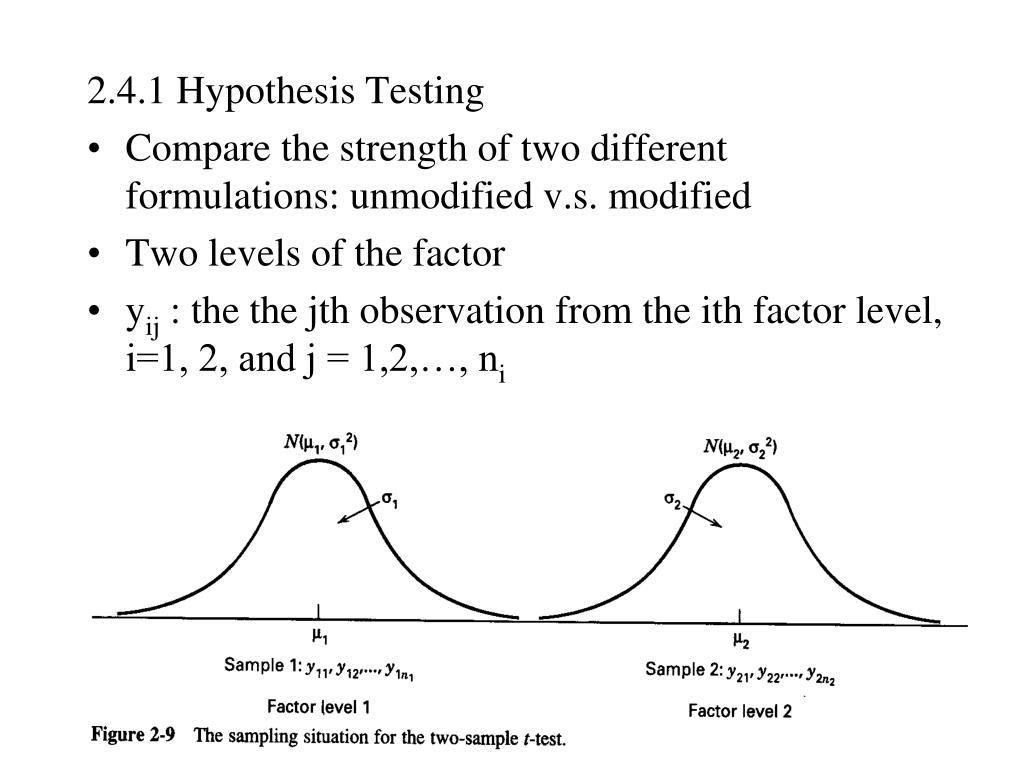 2.4.1 Hypothesis Testing
