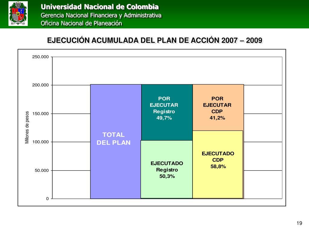 EJECUCIÓN ACUMULADA DEL PLAN DE ACCIÓN 2007 – 2009