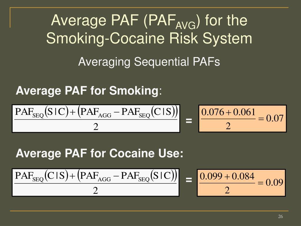 Average PAF (PAF