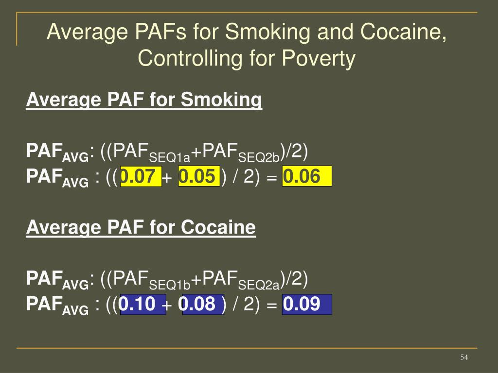 Average PAFs for Smoking and Cocaine,