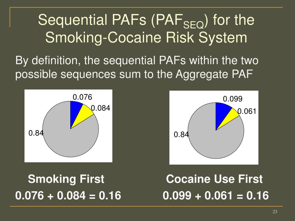 Sequential PAFs (PAF