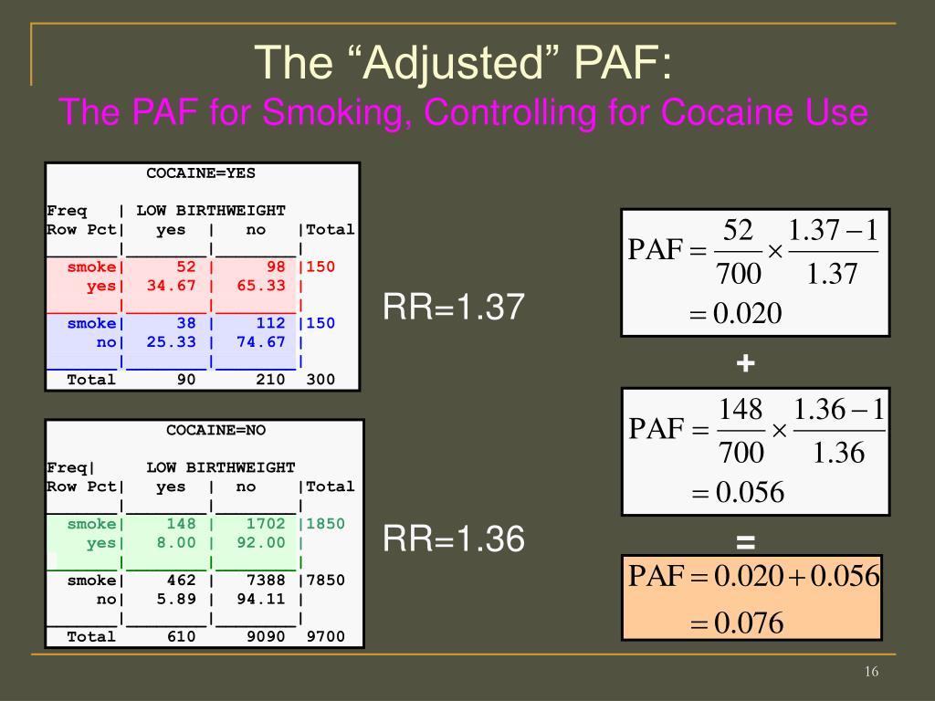 """The """"Adjusted"""" PAF:"""