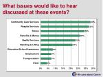 what issues would like to hear discussed at these events
