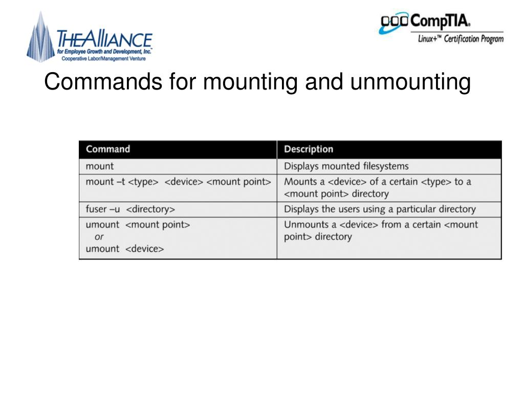 Commands for mounting and unmounting