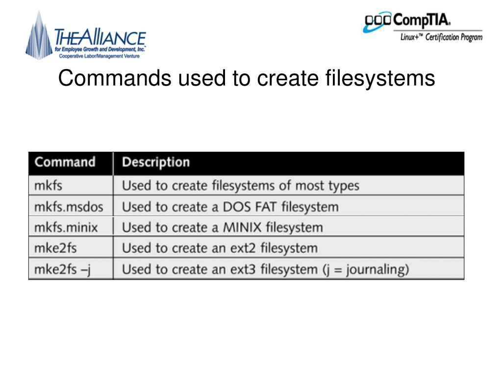 Commands used to create filesystems