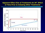 apparent effect size of treatments for af effect of time prior to initiating other treatments