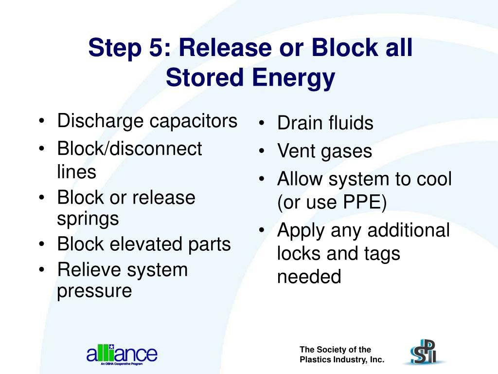 Step 5: Release or Block all