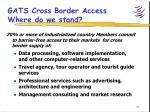 gats cross border access where do we stand