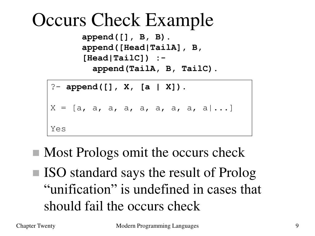 Occurs Check Example