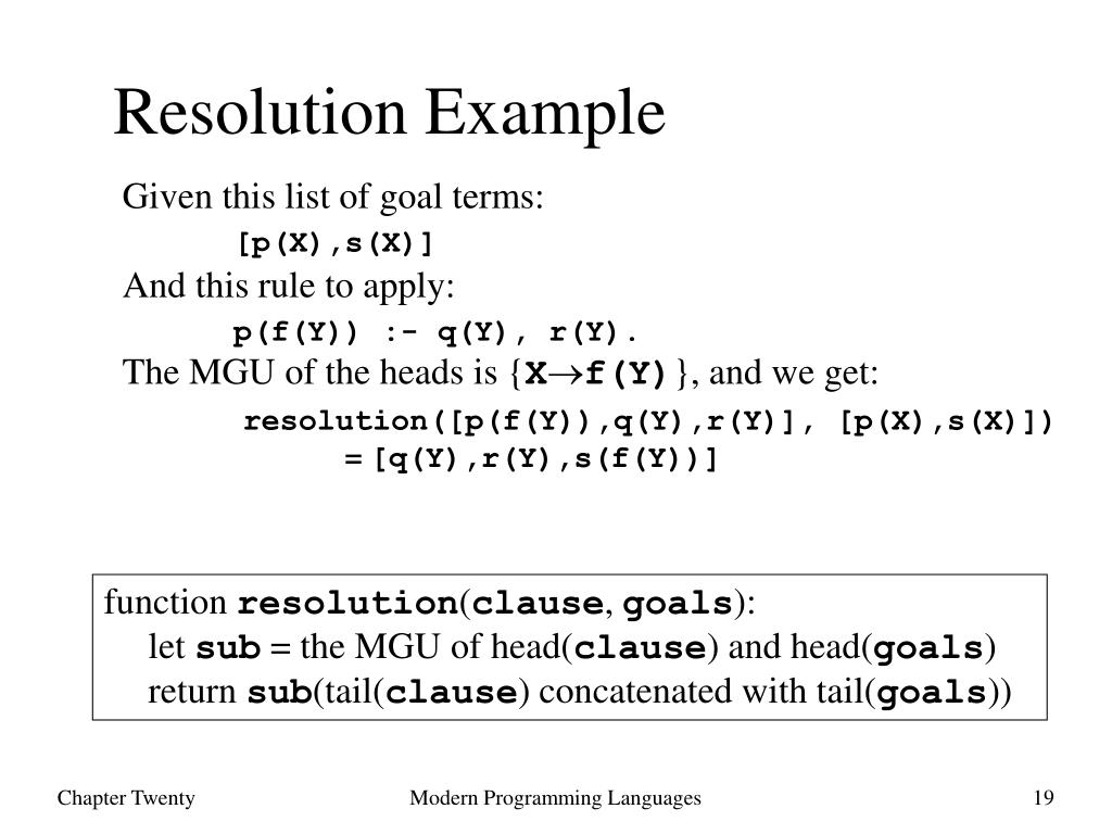 Resolution Example