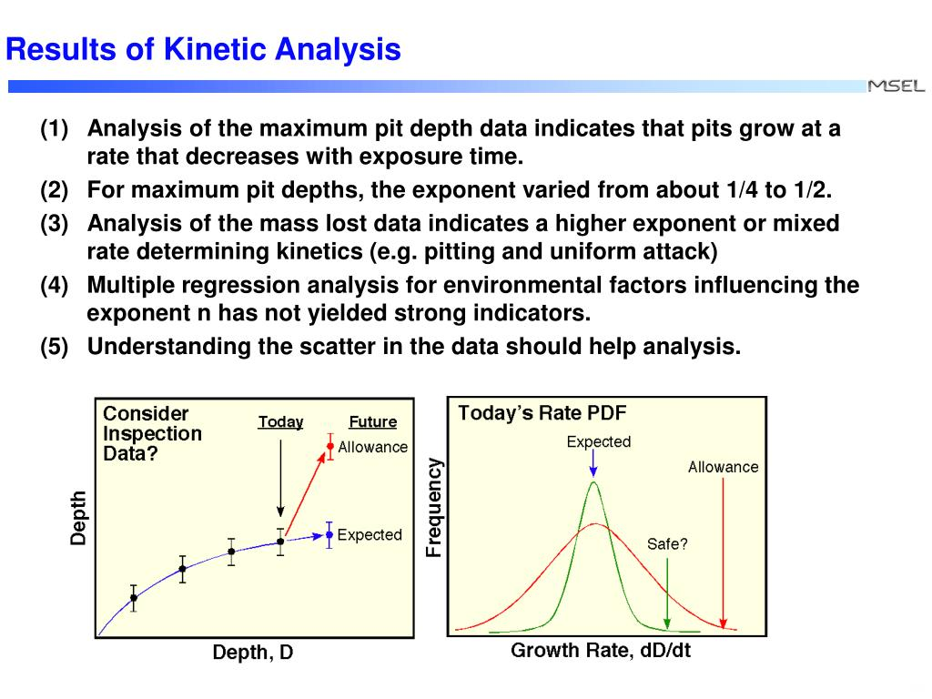 Analysis of the maximum pit depth data indicates that pits grow at a rate that decreases with exposure time.