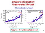 simulation evaluation unsaturated unicast
