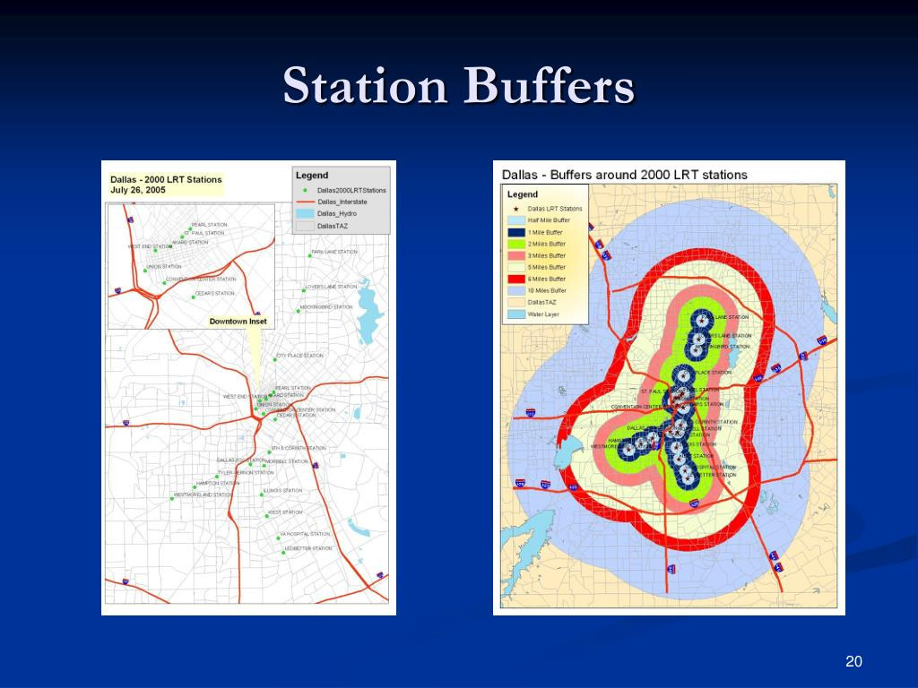 Station Buffers