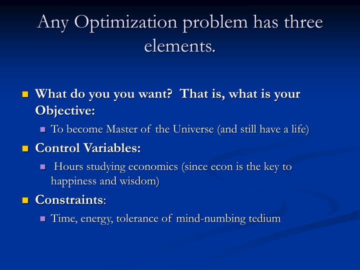 Any optimization problem has three elements