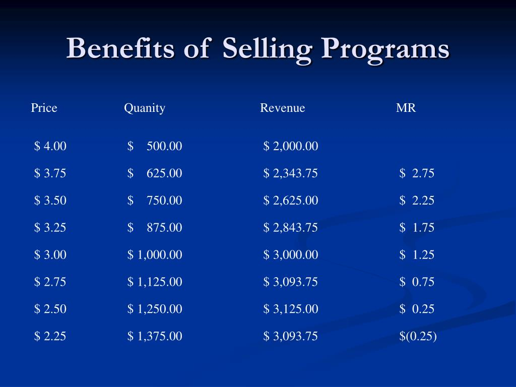 Benefits of Selling Programs