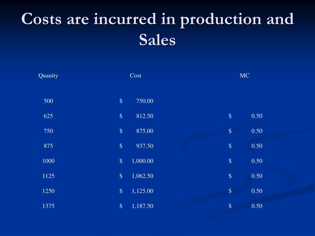 Costs are incurred in production and Sales