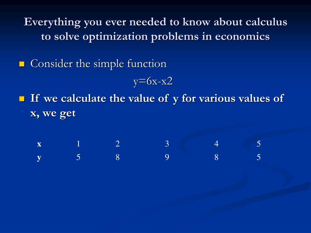 Everything you ever needed to know about calculus to solve optimization problems in economics