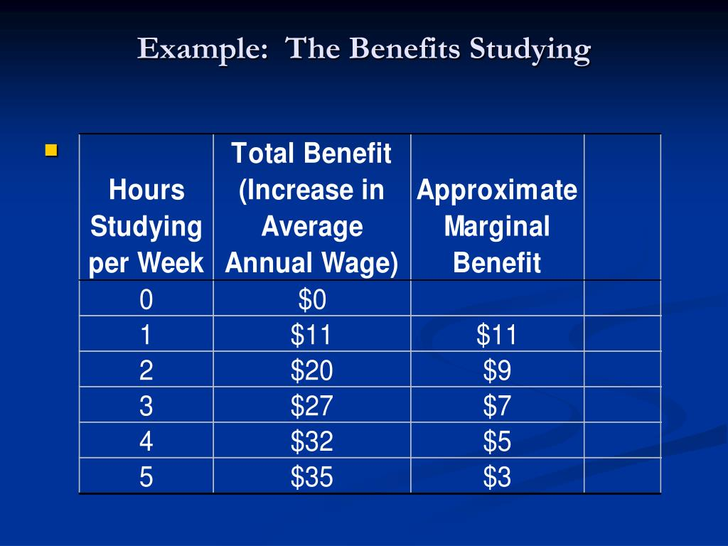 Example:  The Benefits Studying