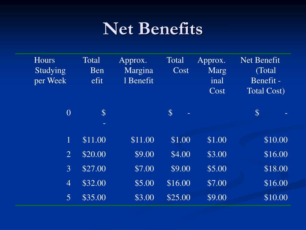 Net Benefits