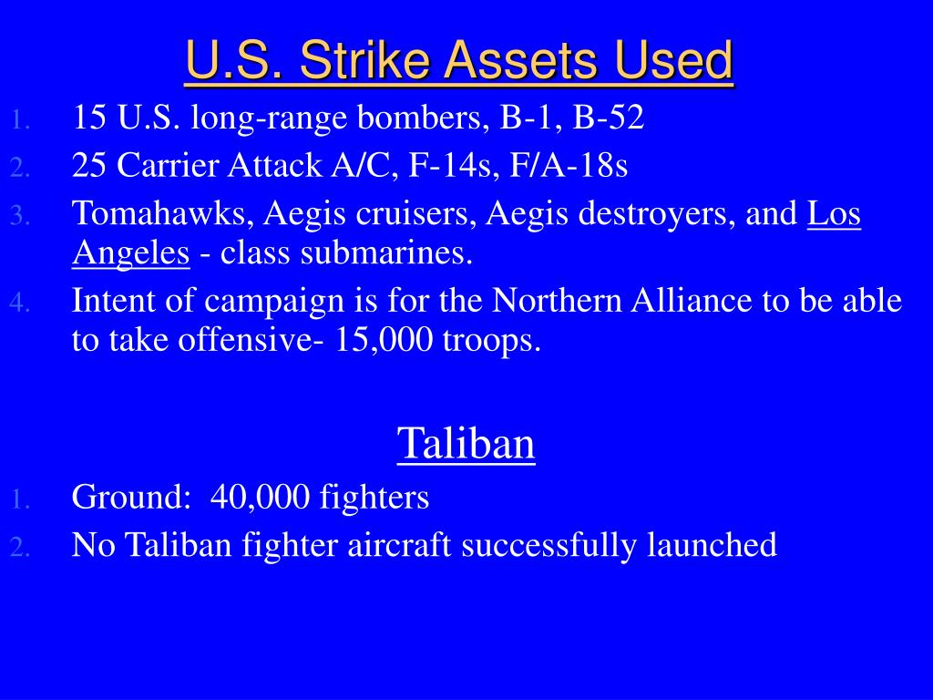 U.S. Strike Assets Used