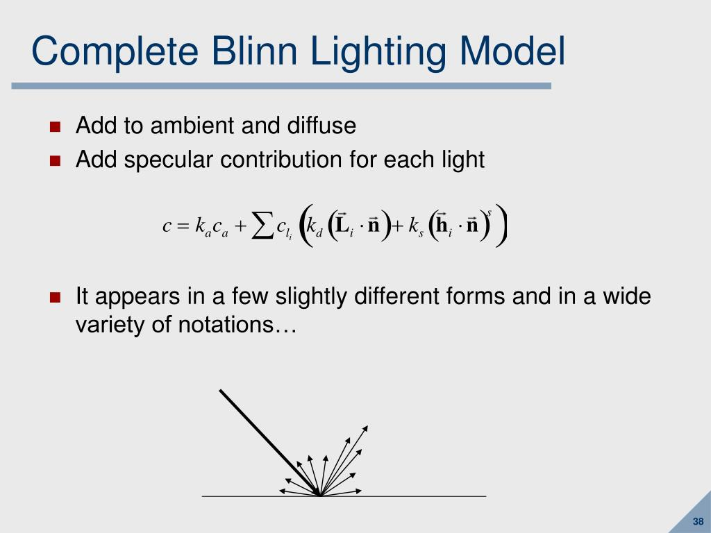 Complete Blinn Lighting Model