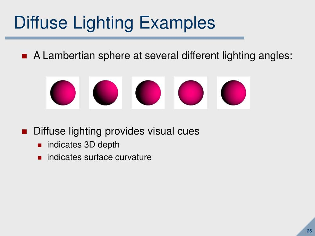 Diffuse Lighting Examples