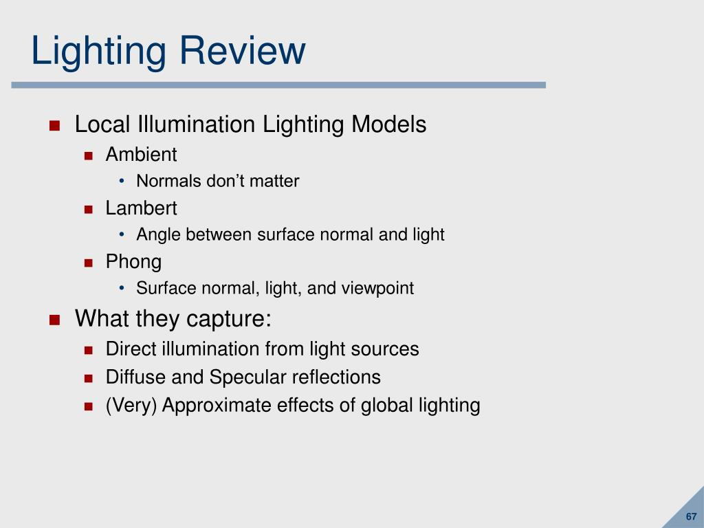 Lighting Review
