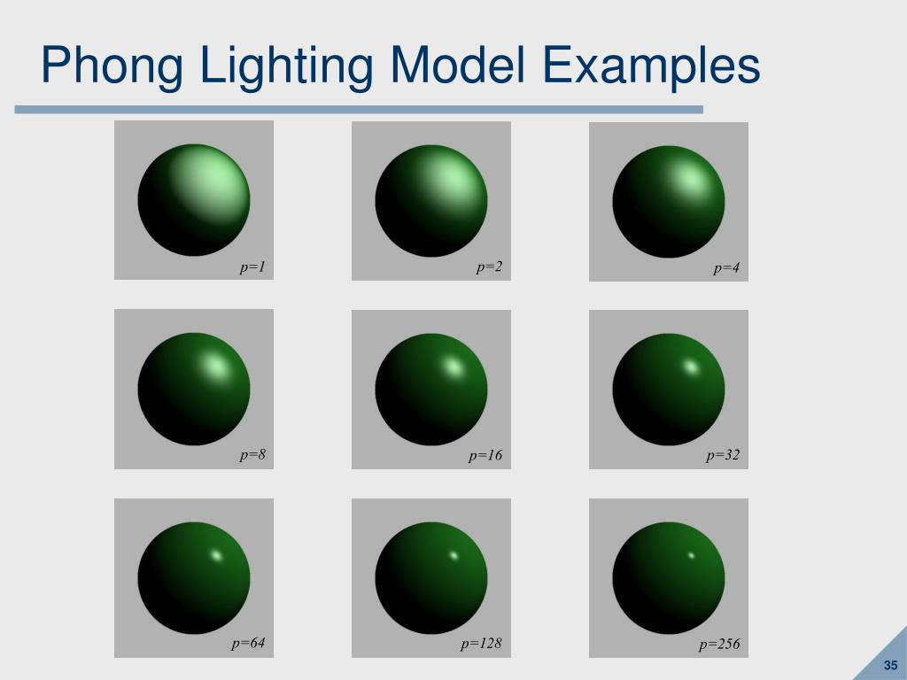 Phong Lighting Model Examples