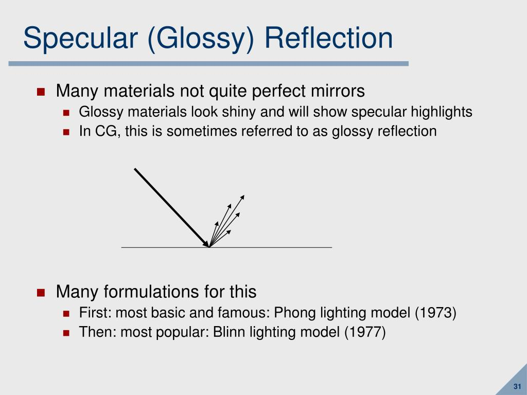 Specular (Glossy) Reflection