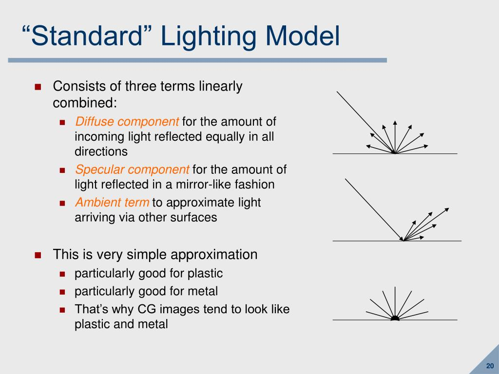 """Standard"" Lighting Model"