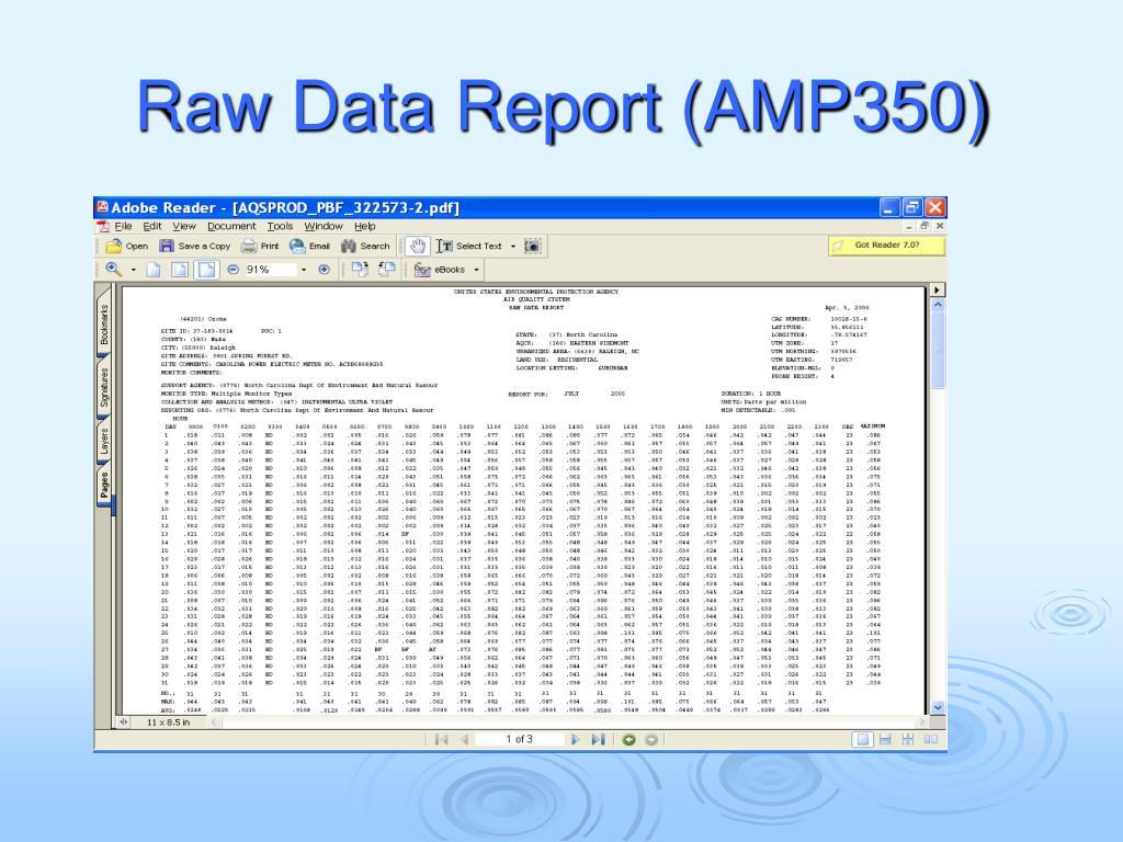 Raw Data Report (AMP350)