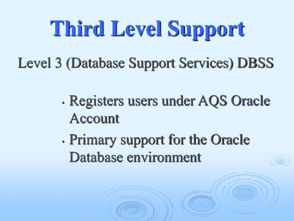 Third Level Support