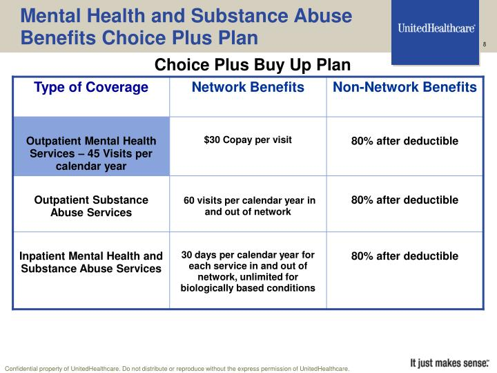 Ppt Unitedhealthcare Buy Up Plan Powerpoint Presentation Id 562930