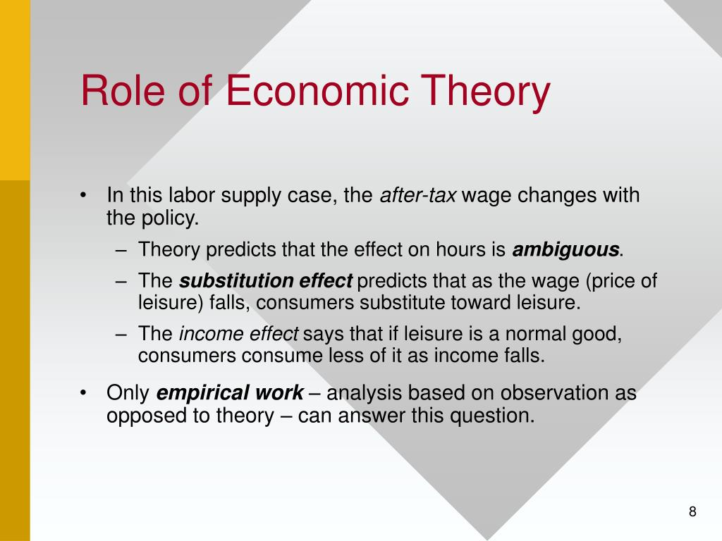 Role of Economic Theory