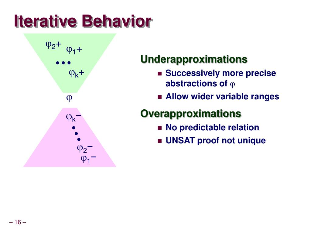 Iterative Behavior