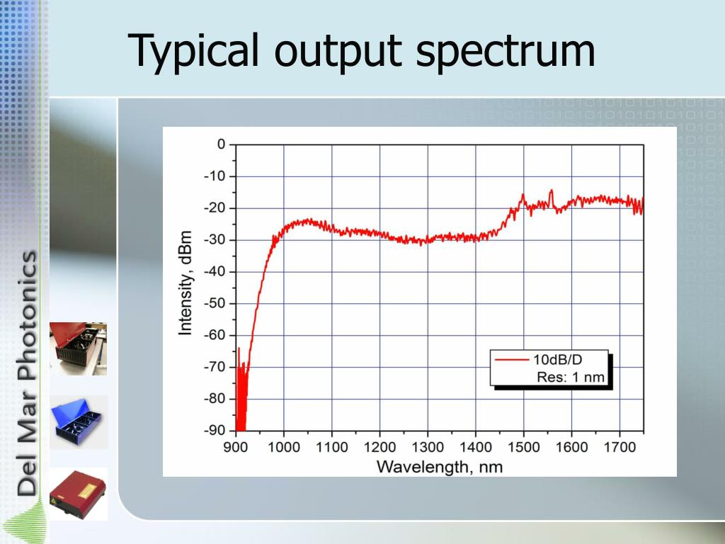 Typical output spectrum