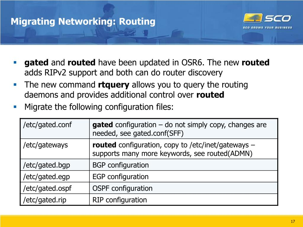 Migrating Networking: Routing