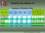 sand fly surveillance 3