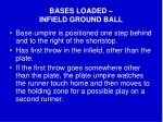 bases loaded infield ground ball