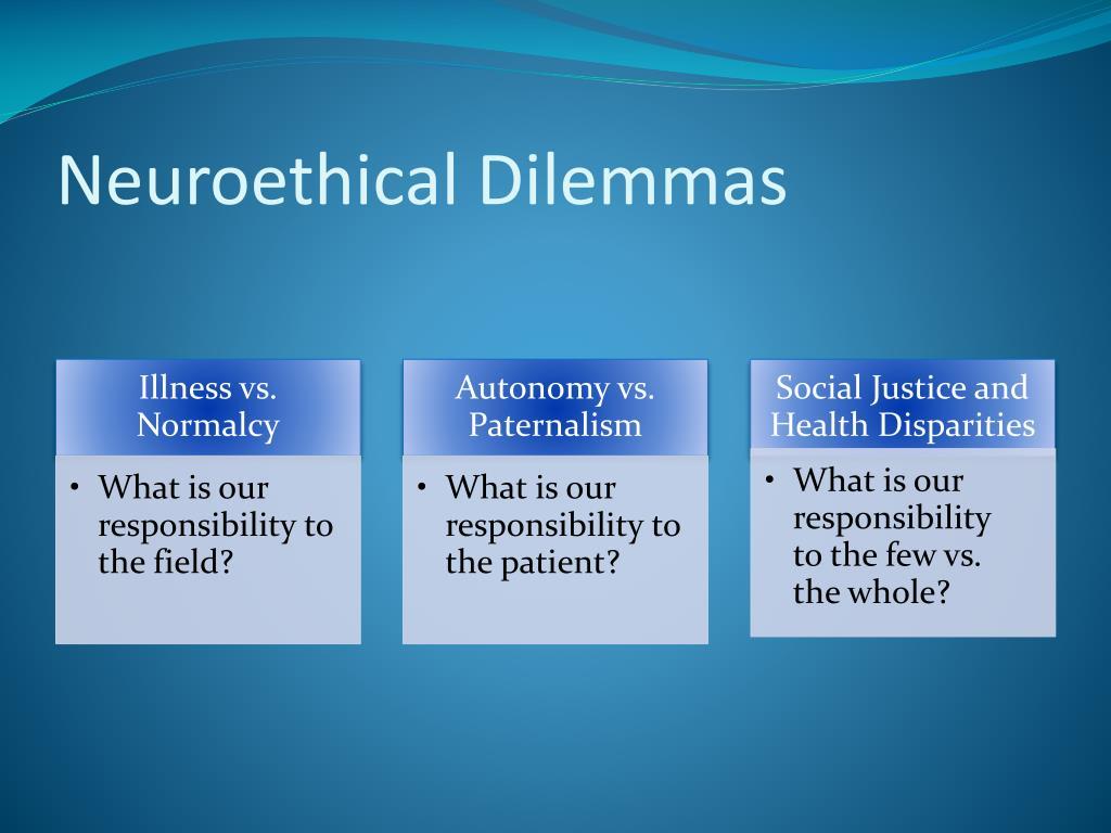 Neuroethical Dilemmas