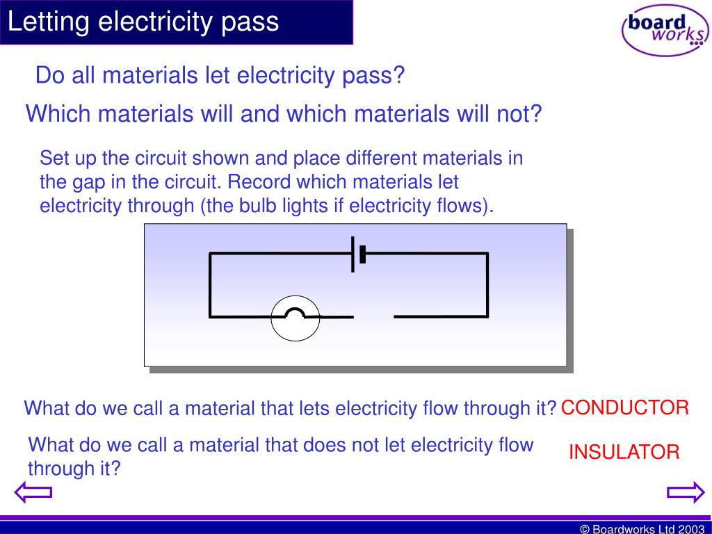 Letting electricity pass