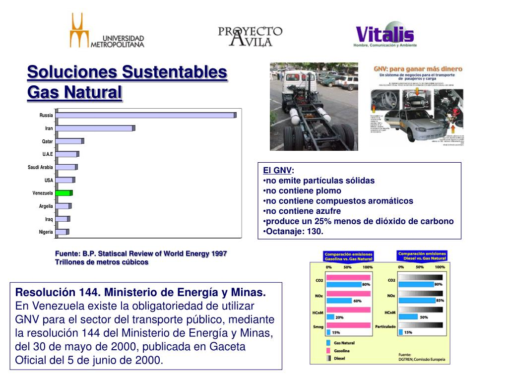 Soluciones Sustentables Gas Natural