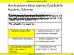 how attributions about learning contribute to academic outcomes32