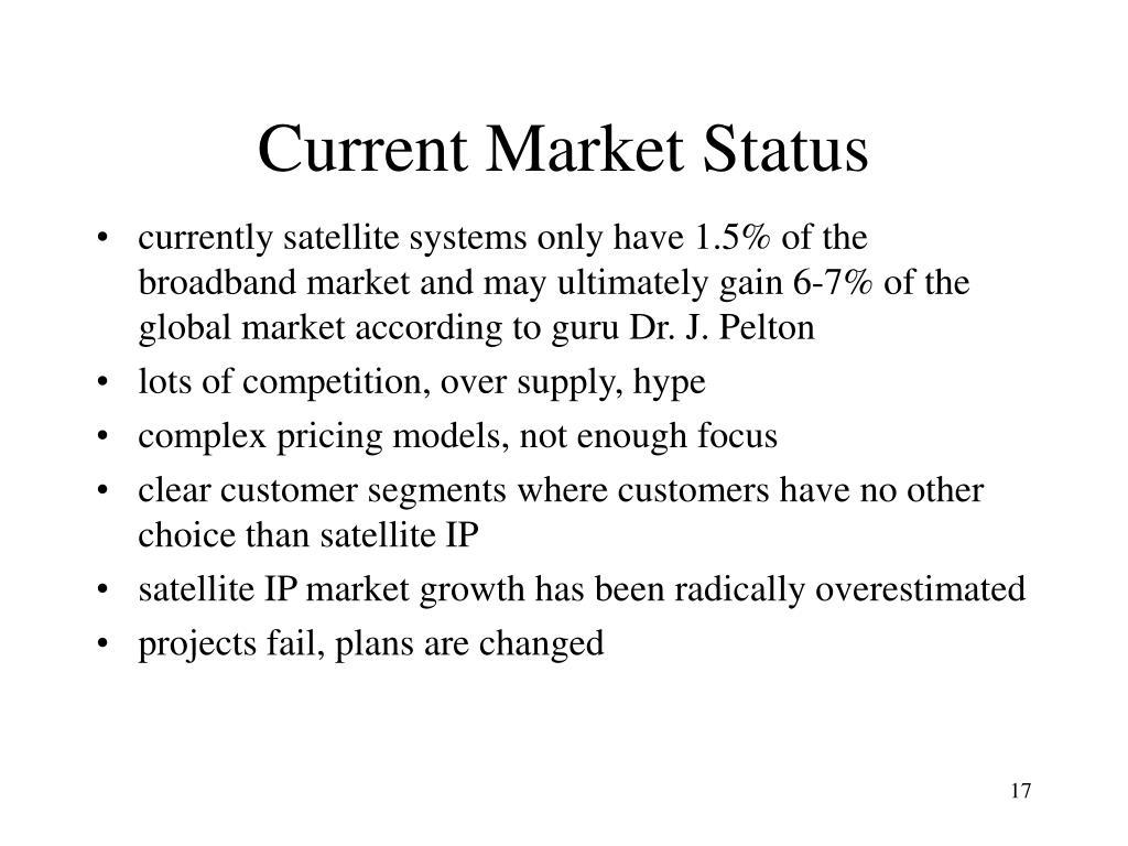 Current Market Status