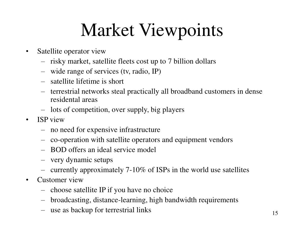 Market Viewpoints