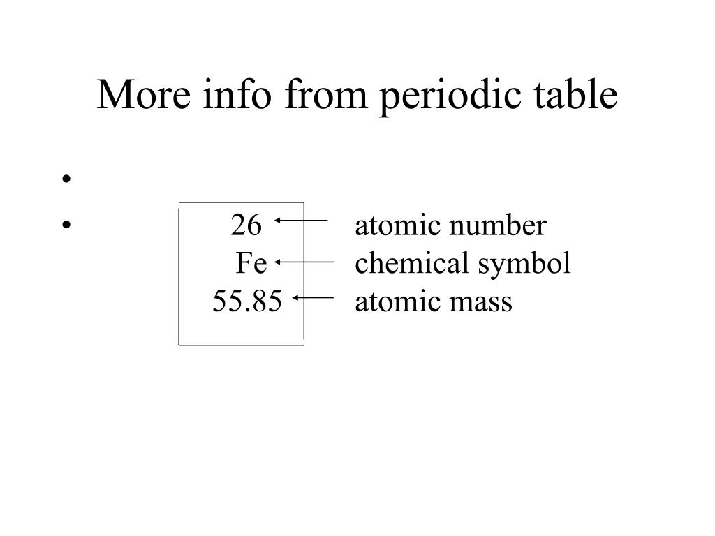 More info from periodic table