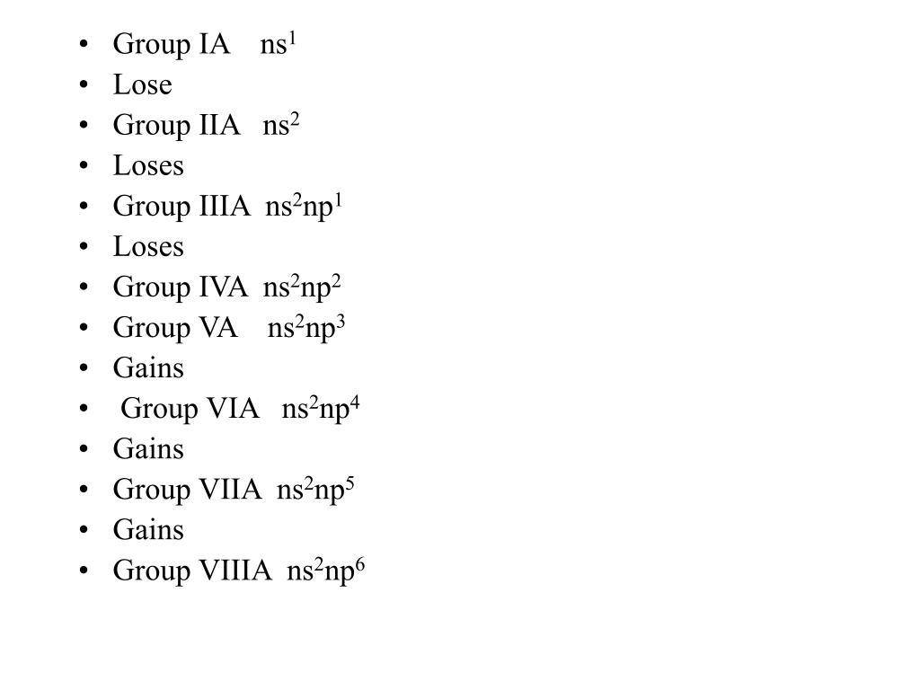 Group IA    ns