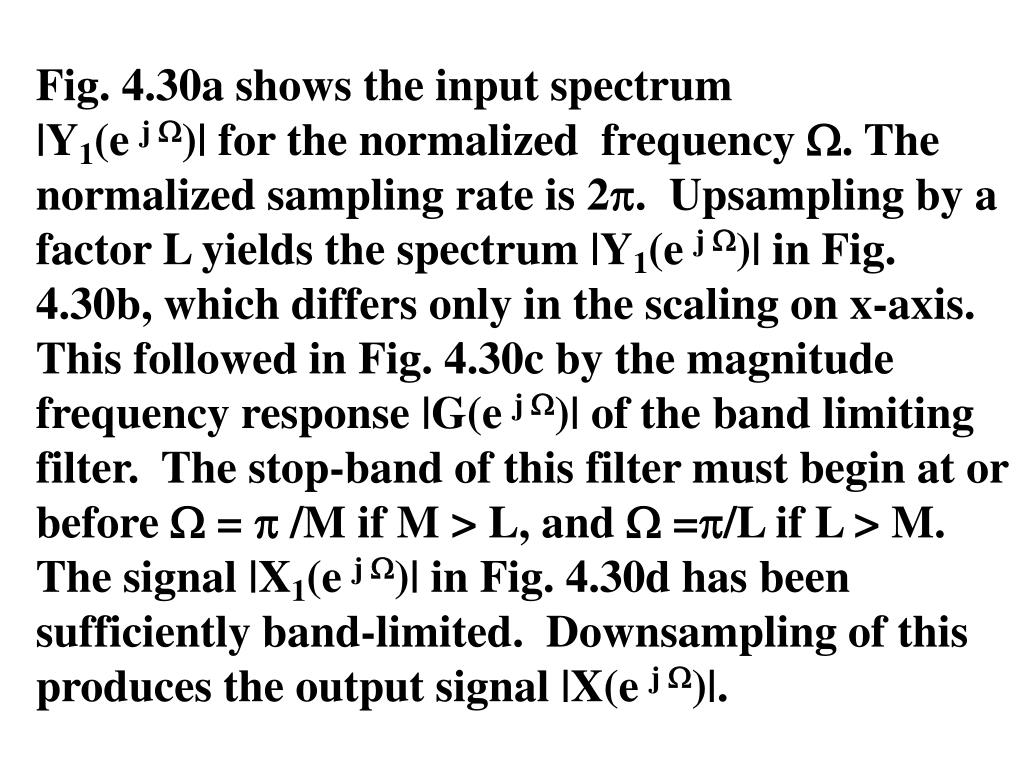 Fig. 4.30a shows the input spectrum