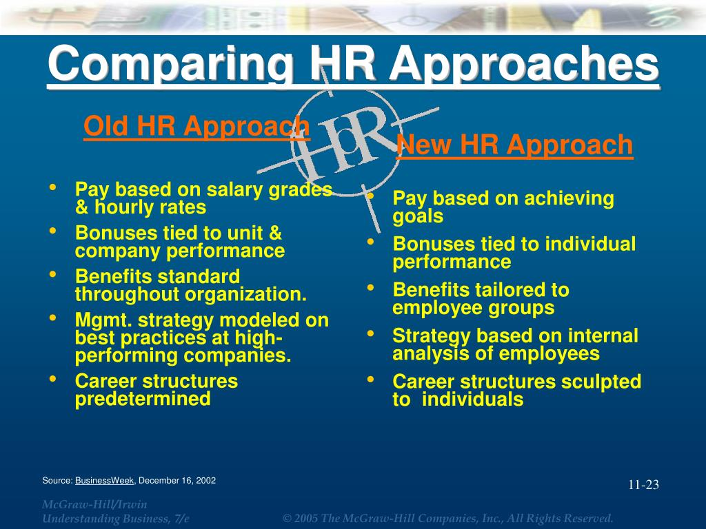 Old HR Approach